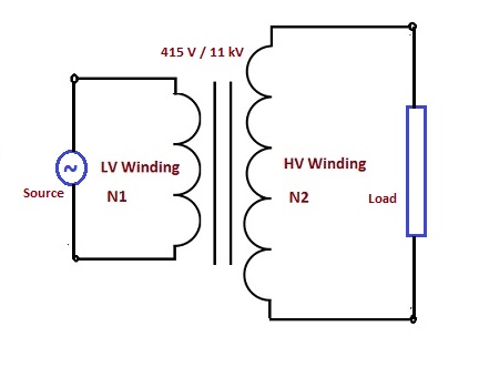 Difference between Step Up and Step Down Transformer